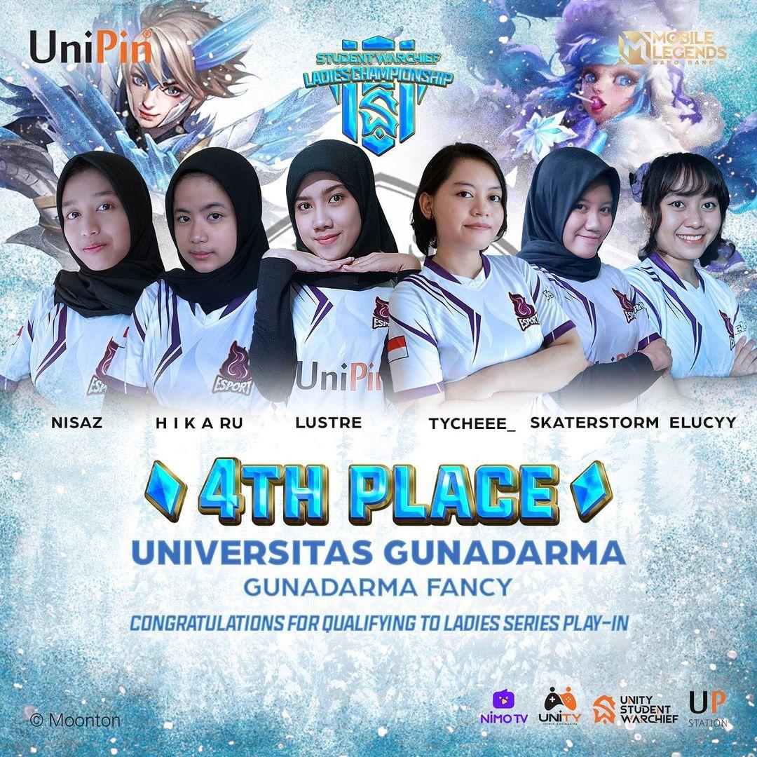 USW Ladies Championship Universitas Gunadarma-Gunadarma Fancy