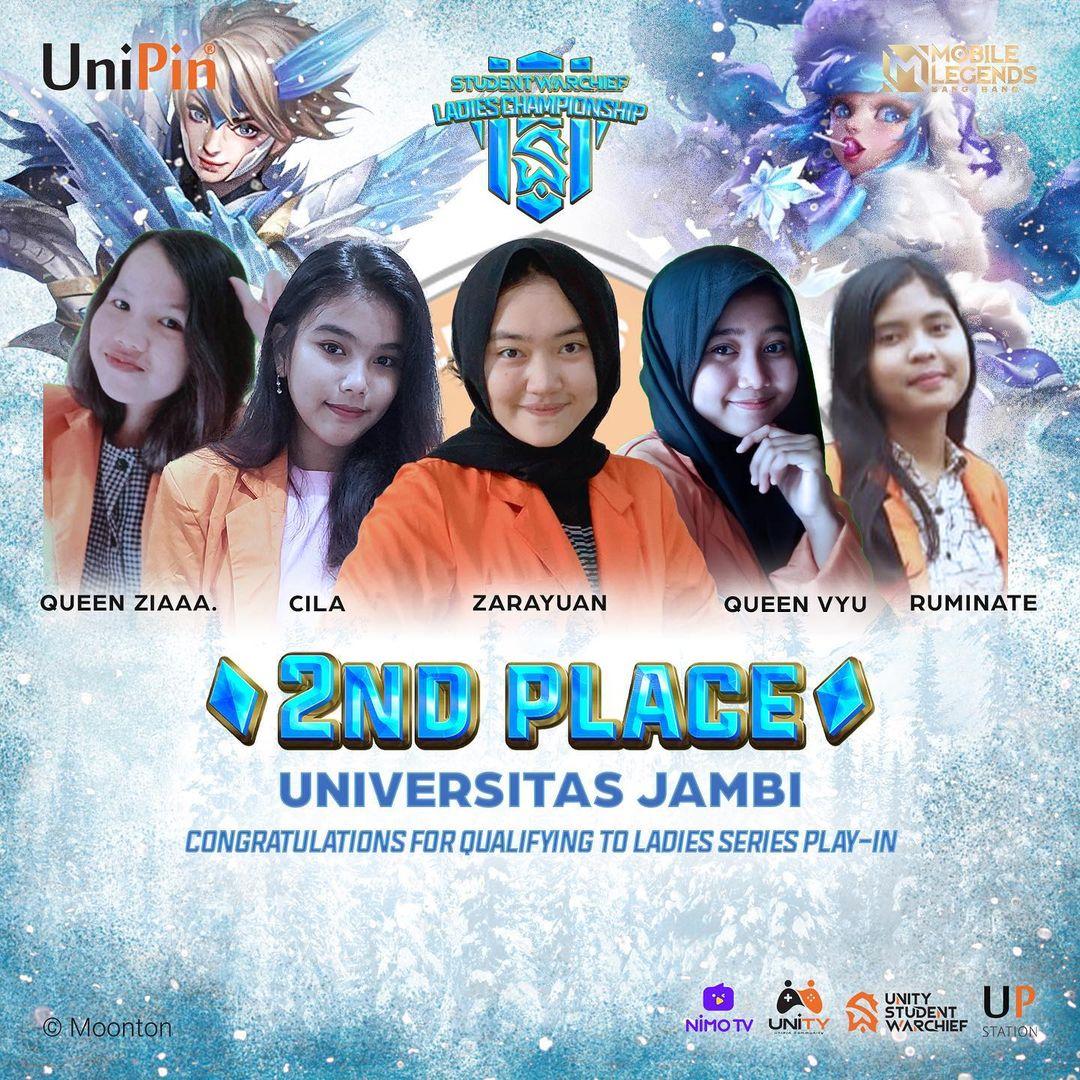 USW Ladies Championship Universitas Jambi